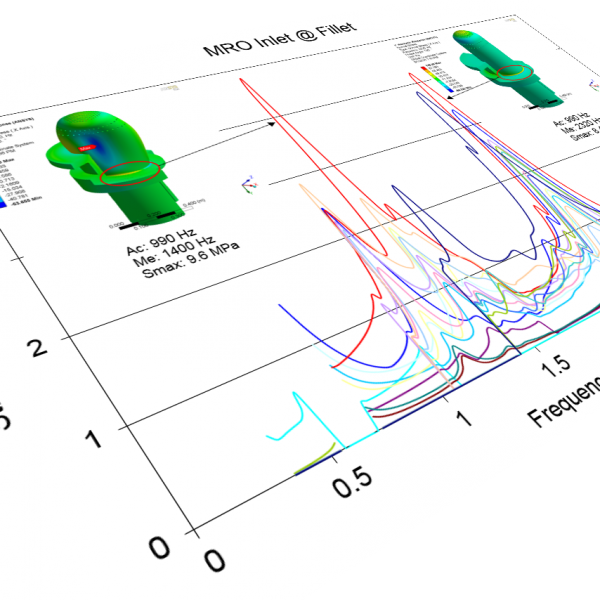 Silencer Design - Structural Integrity & Mechanical Vibration Transfer (2010)
